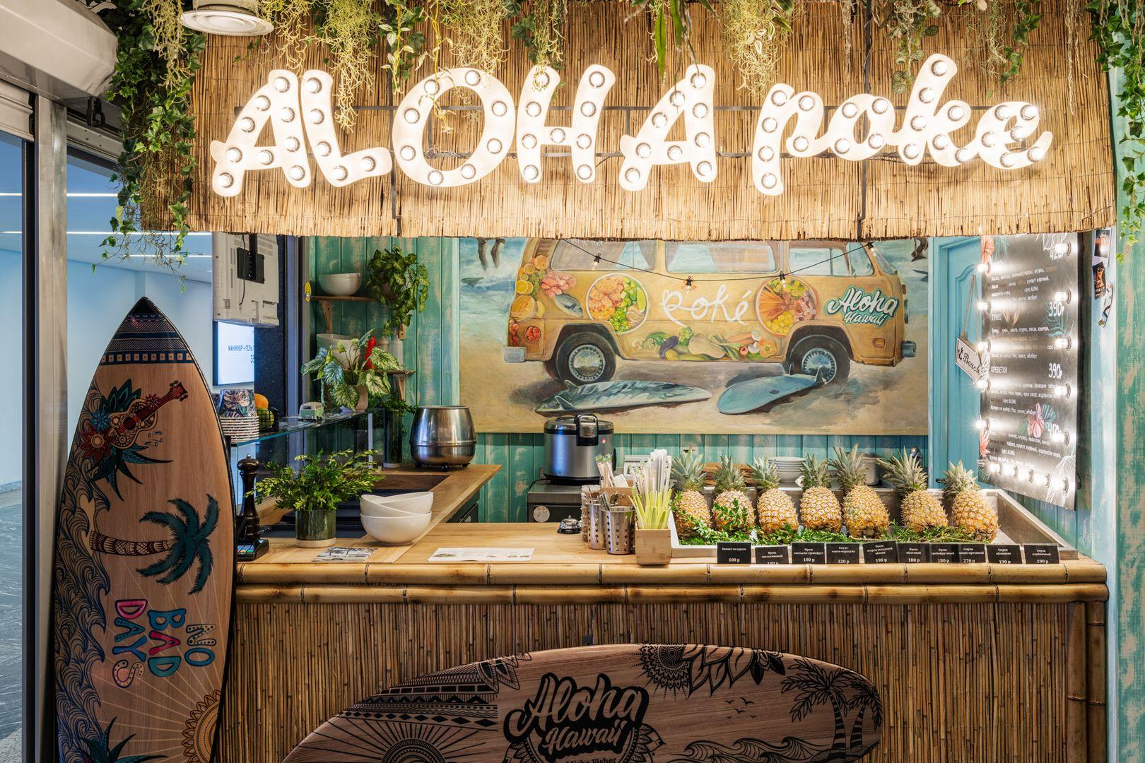Корнер Aloha